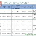 جدول مالیات بر حقوق سال95